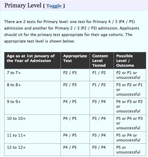 AEIS - admission for Primary School