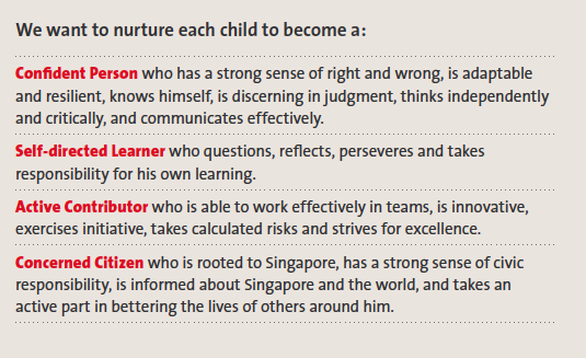 21st Century Competencies for your child (2/2)